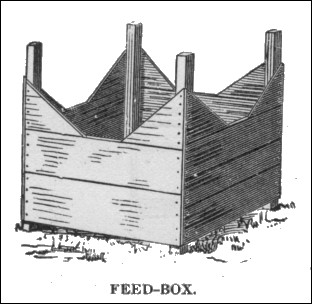 Farm Animal Feed Box